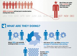 ソーシャルスタートアップ環境の現状と20代若手起業家・エンジニアのこれからを考える
